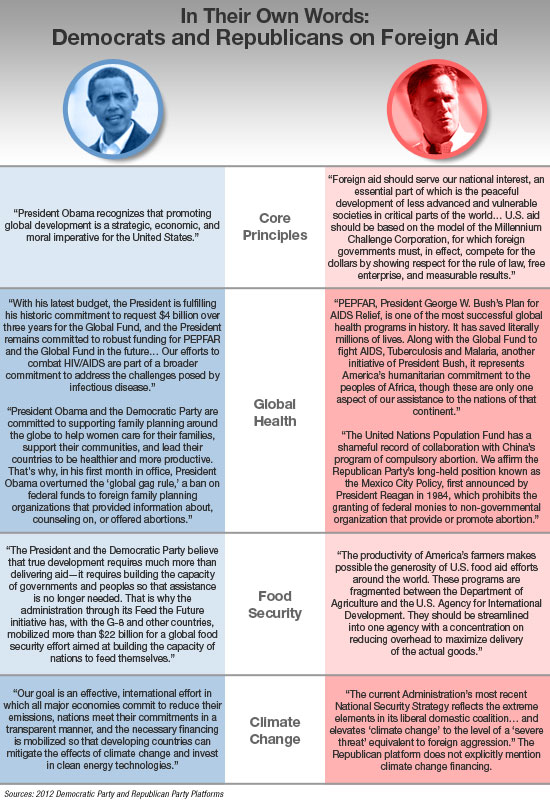 a comparison between the aims of the democrats and the aims of republican Republican party, byname grand old party (gop), in the united states, one of the two major political parties, the other being the democratic party during the 19th century the republican party stood against the extension of slavery to the country's new territories and, ultimately, for slavery's complete.